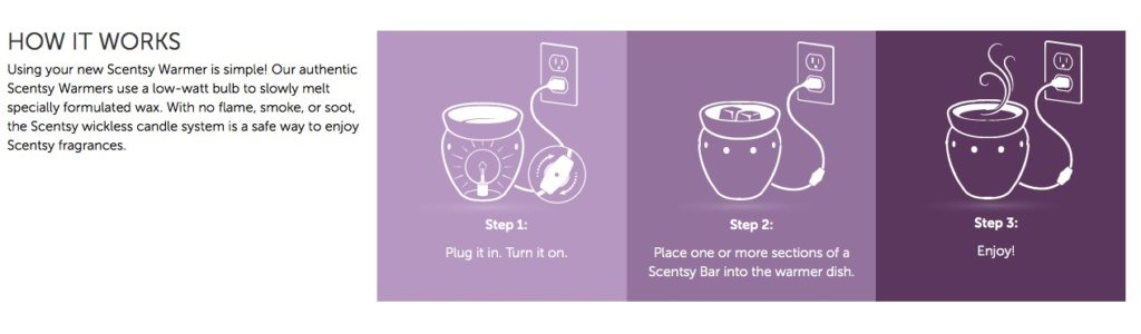 Scentsy, How it Works~