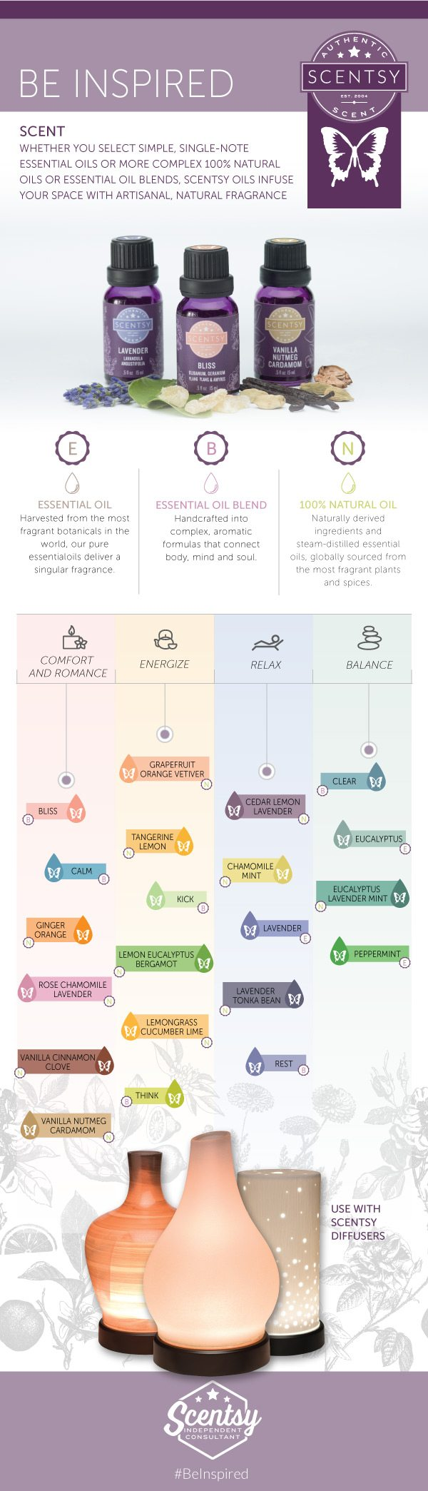 R1-EN-Oil-Infographic