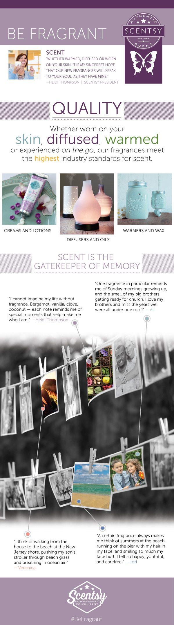 R1-EN-Scent-Infographic
