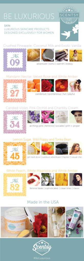 R1-EN-Skin-Infographic