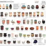 SCENTSY SPRING / SUMMER 2016 PRODUCT LIST | Scentsy April 2016 Warmer and Scent of the Month ~ REIMAGINE SCENTSY WARMER & COUNTRY PLUM