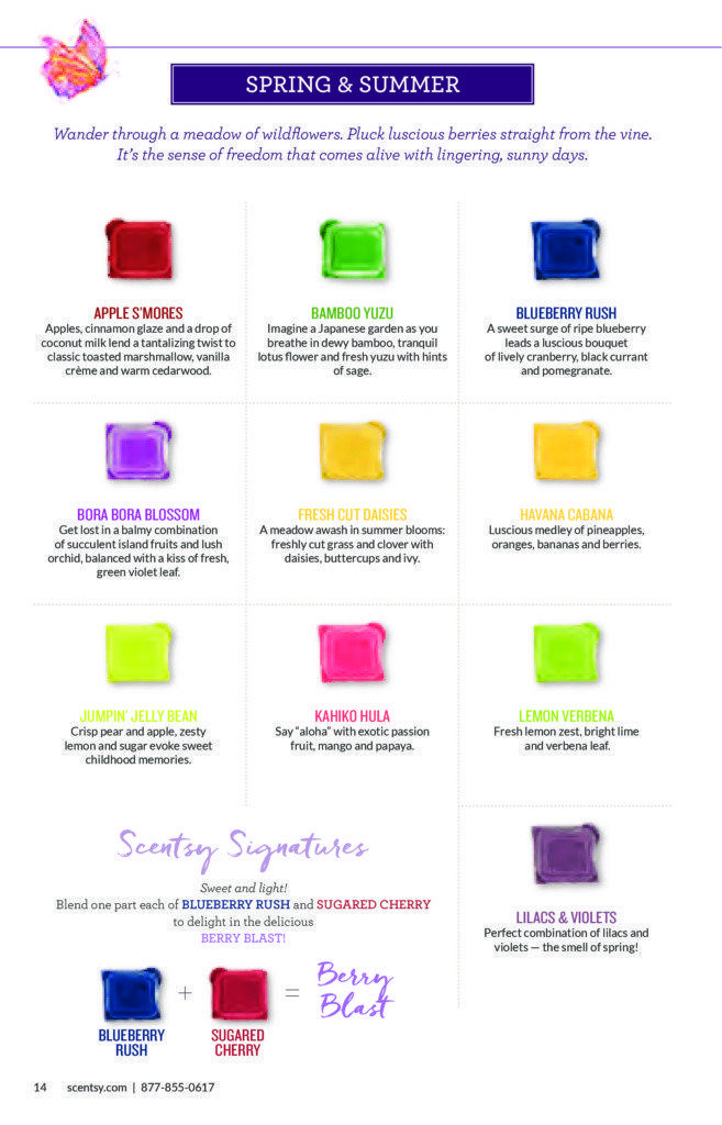 SCENTSY SPRING & SUMMER 2016 RETURNING FRAGRANCES