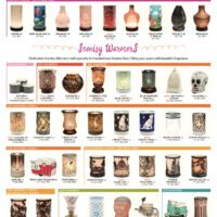 SCENTSY SPRING SUMMER 2017 BROCHURE PAGE 2
