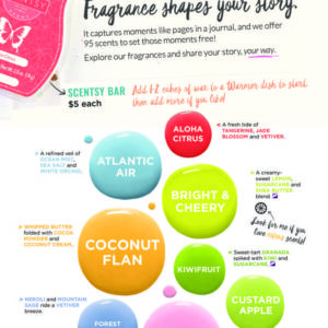 SCENTSY NEW SPRING RELEASE FRAGRANCES 2017