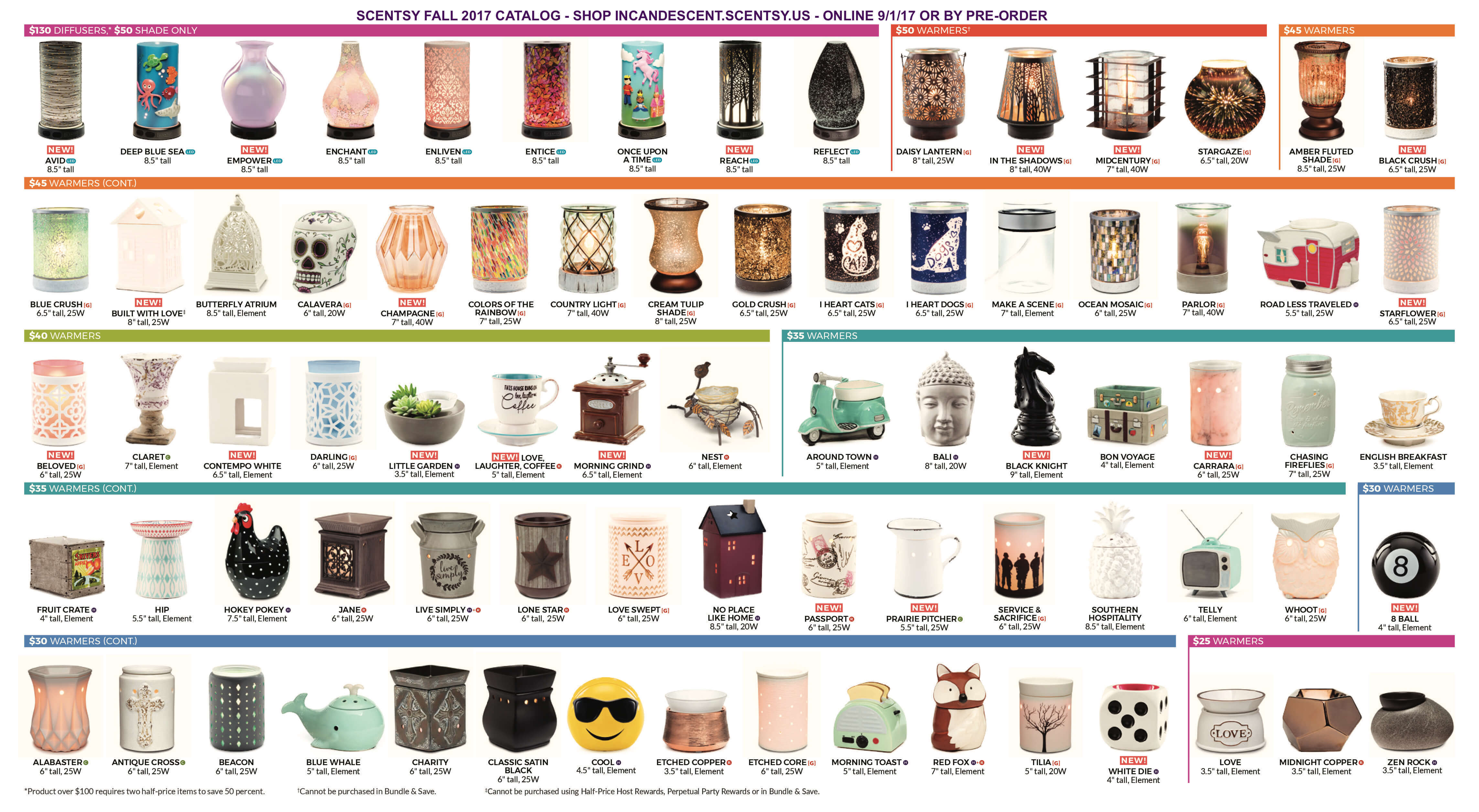 https://www.incandescentwaxmelts.com/wp-content/uploads/2017/07/SCENTSY-CATALOG-ROLL-OUT-PAGE-page-0-1.jpg