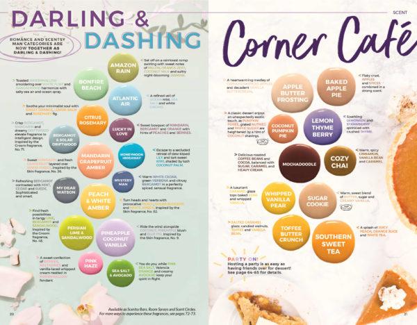 SCENTSY DARLING AND DASHING FRAGRANCES & CORNER CAFE FRAGRANCES FALL 2017