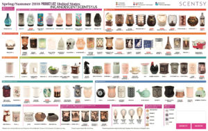 SCENTSY SPRING SUMMER 2018 PRODUCT LIST PAGE 1 INCANDESCENT.SCENTSY.US   NEW SCENTSY SPRING SUMMER 2018 CATALOG INFO