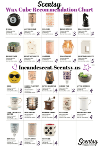 Scentsy Discontinued Items Spring 2018 Scentsy 174 Buy