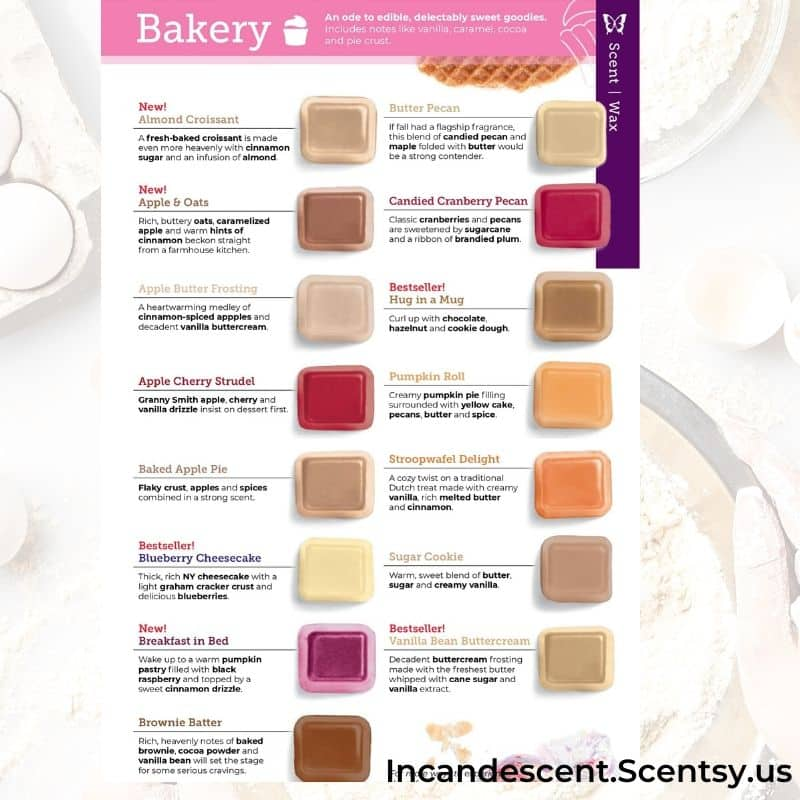 BAKERY FRAGRANCES SCENTSY FALL 2020 CATALOG