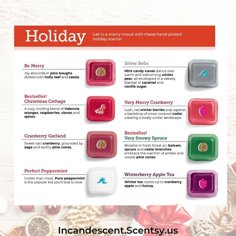 HOLIDAY FRAGRANCES SCENTSY FALL 2020 CATALOG