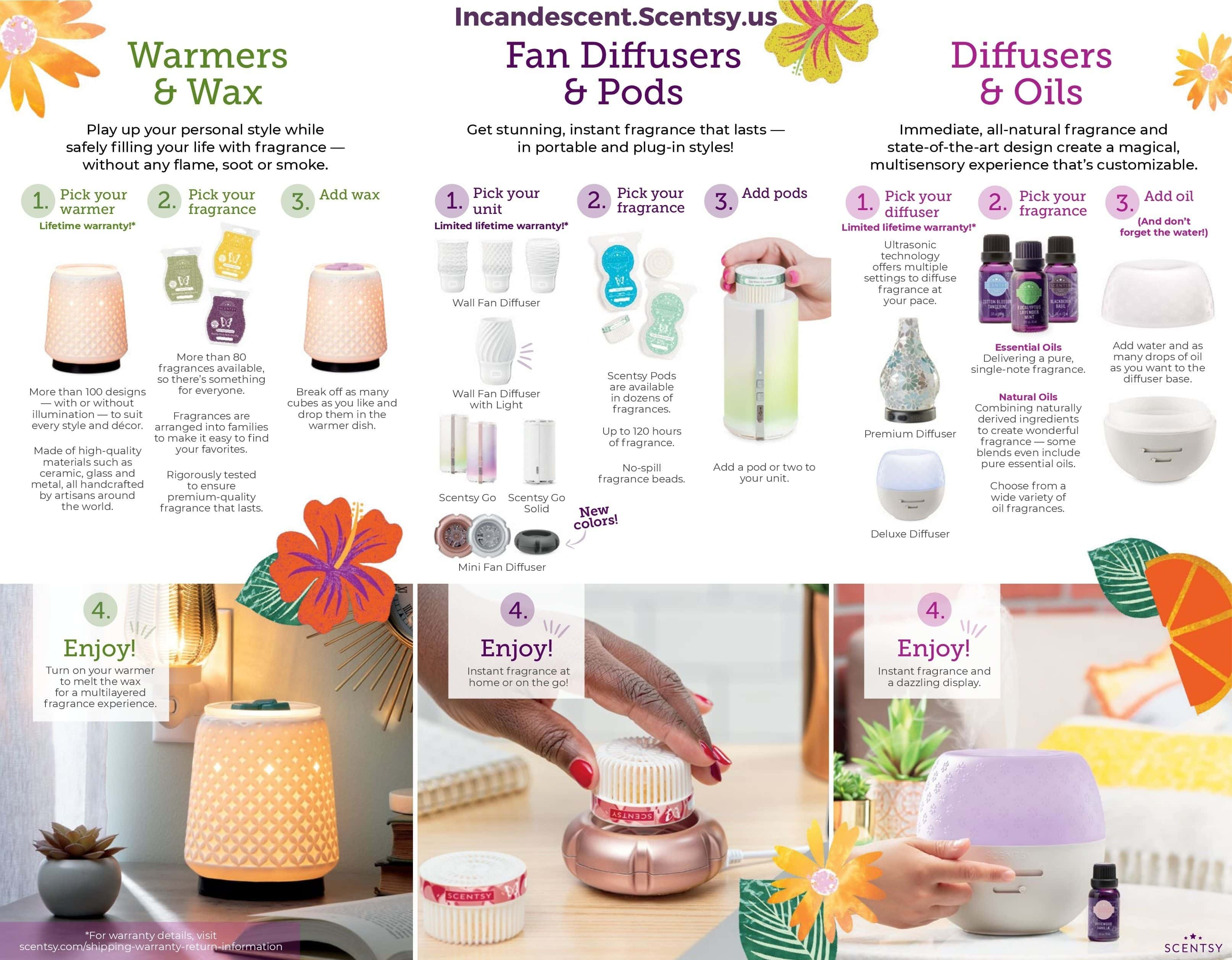 Incandescent.Scentsy.us Fragrance Systems   Scentsy Candles, Warmers, Scentsy Fragrances & All Scentsy Products   Scentsy® Online Store   Scentsy Warmers & Scents   Incandescent.Scentsy.us