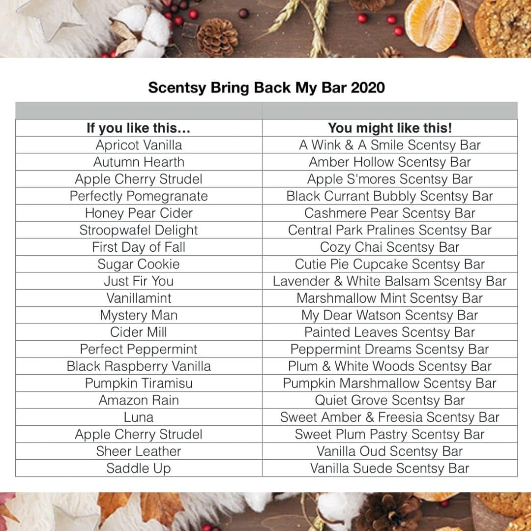SCENTSY BRING BACK MY BAR 2020 IF YOU LIKE THIS