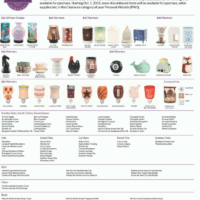 SCENTSY DISCONTINUED PRODUCTS FALL 2018