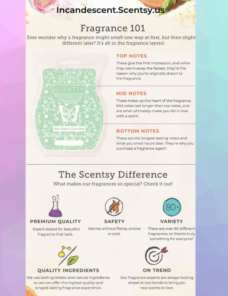 SCENTSY WAX BAR FAQ