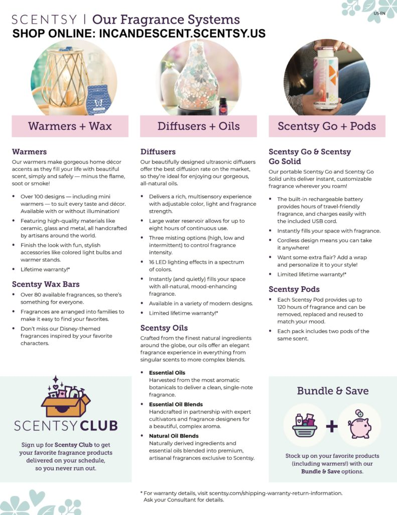 SCENTSY HOME FRAGRANCE SYSTEMS-WARMERS, DIFFUSER SCENTSY GO PODS