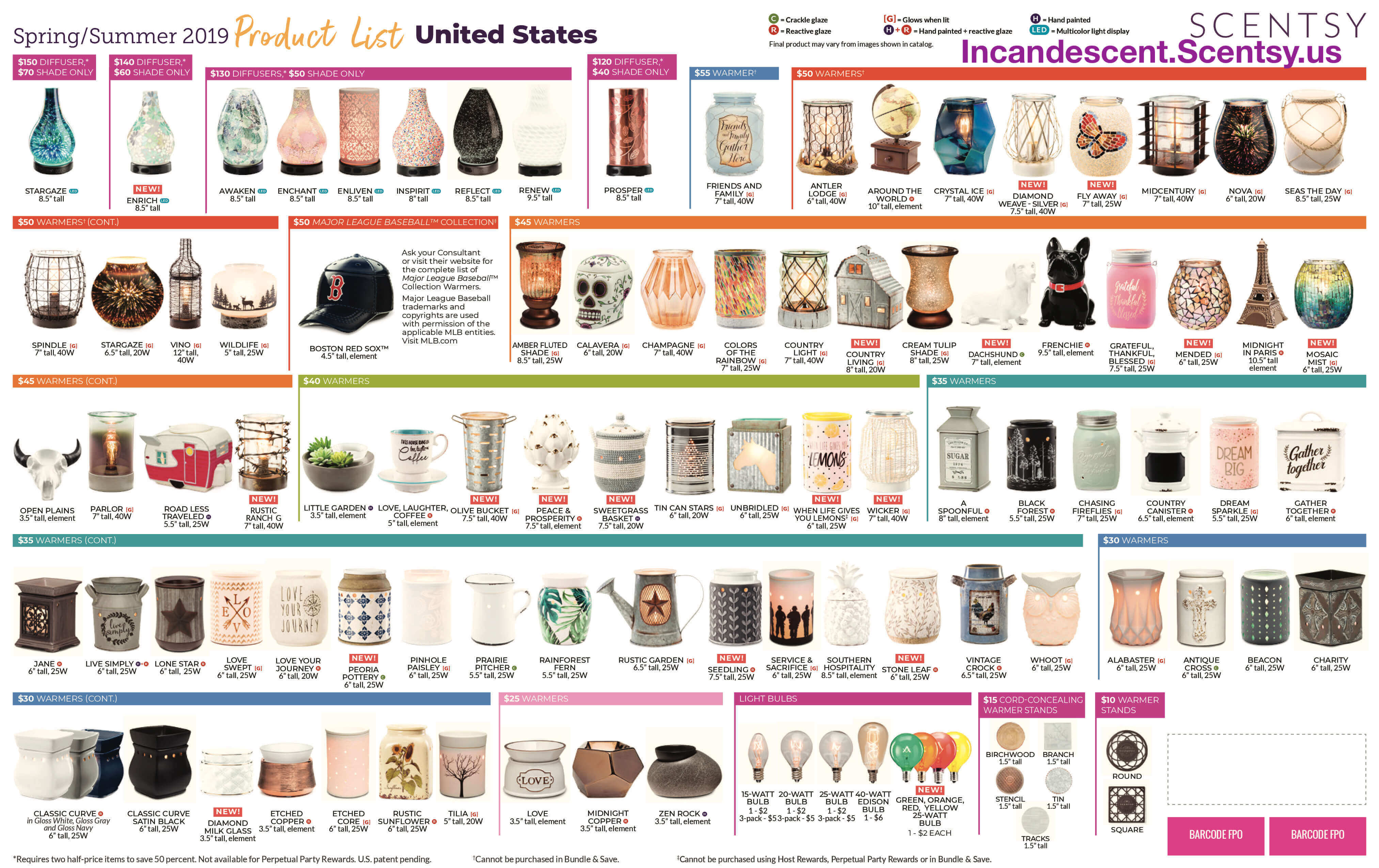 NEW! SCENTSY SPRING SUMMER 2019 CATALOG INFO | Scentsy® Buy
