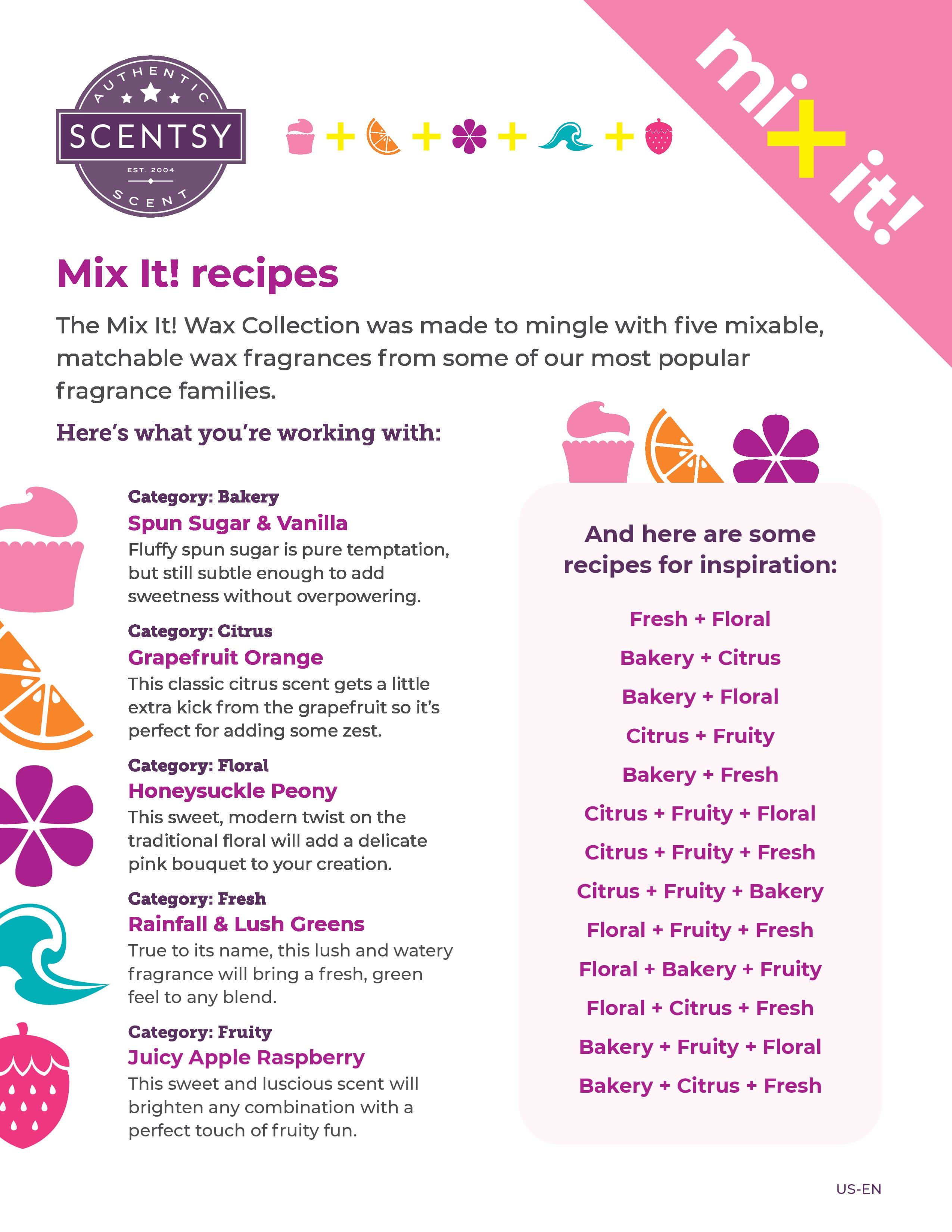 SCENTSY MIX IT UP COLLECTION RECIPES | NEW! SCENTSY THE MIX IT WAX COLLECTION | SCENTSY MIXOLOGY| SHOP NOW