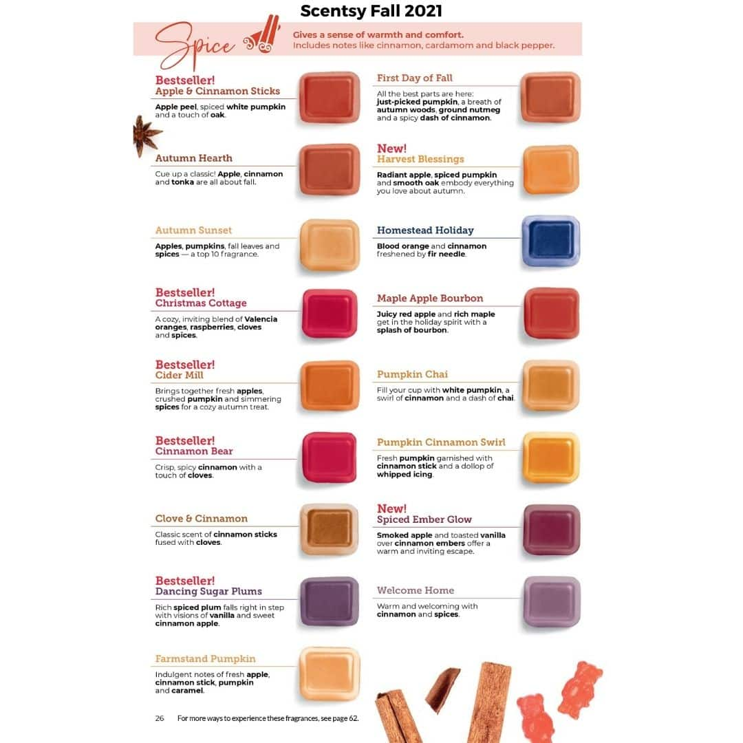 Scentsy Fall 2021 Spice Scents   Scentsy Fall 2021 Catalog Scent List