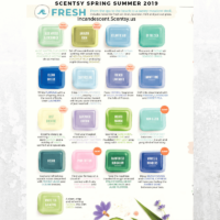 Scentsy Spring Summer 2019 Fresh scents | SCENTSY COMPLETE SCENT LIST FOR SPRING SUMMER 2019 | SCENTSY LIST OF FRAGRANCES | Scentsy® Online Store | Scentsy Warmers & Scents | Incandescent.Scentsy.us