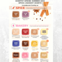 Scentsy spring summer 2019 spice & bakery scents | SCENTSY COMPLETE SCENT LIST FOR SPRING SUMMER 2019 | SCENTSY LIST OF FRAGRANCES | Scentsy® Online Store | Scentsy Warmers & Scents | Incandescent.Scentsy.us