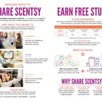 SCENTSY FALL WINTER 2019 CATALOG