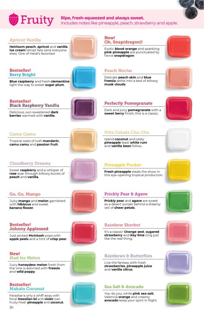 page 29 7 | Scentsy Complete Scent List for 2021 Spring Summer