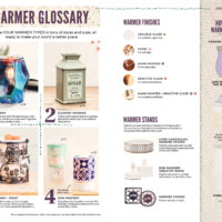 SCENTSY FALL WINTER 2018 2018 CATALOG PAGE 2