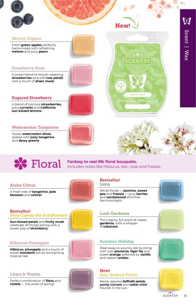 page 30 7 | Scentsy Complete Scent List for 2021 Spring Summer