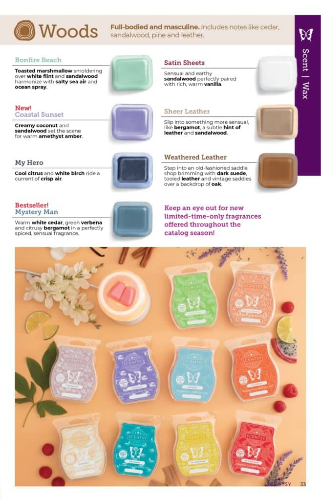 page 32 6 | Scentsy Complete Scent List for 2021 Spring Summer